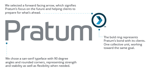 Pratum is the new name for Integrity. Cybersecurity and managed security services firm.